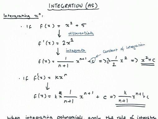 EDEXCEL A-Level Maths Integration  Notes