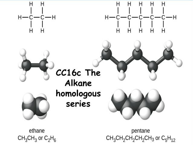 CC16c The alkan homologous series