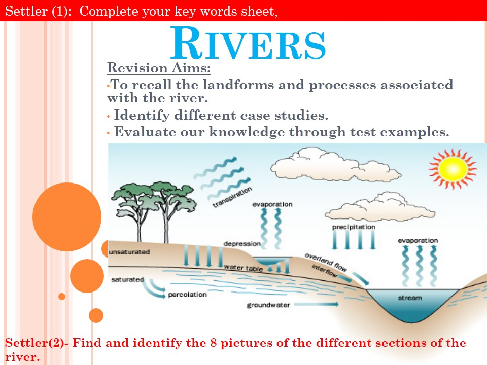 Can I have some help with my geography river study coursework please?
