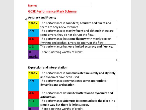ocr physics coursework symbol palette gcse