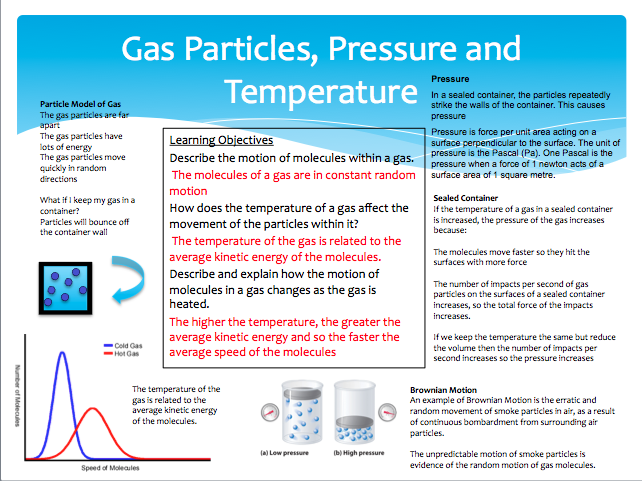 Gas, Pressure, Temperature and Latent Heat