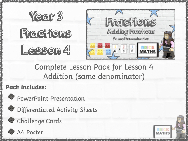 Y3 Fractions Lesson 4 - Addition - Year 3
