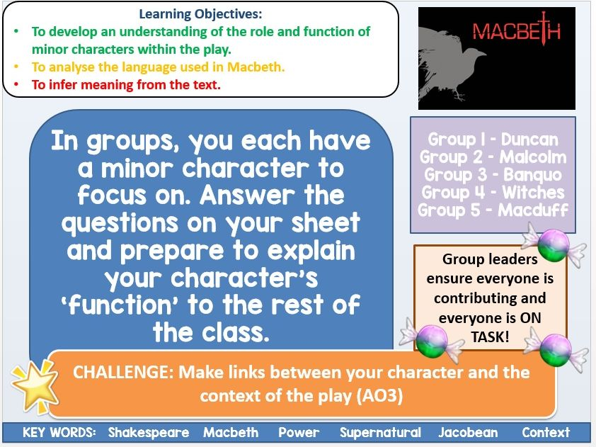 Macbeth Minor Characters Lesson