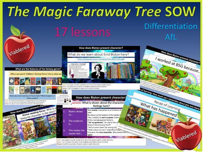 The Magic Faraway Tree- Enid Blyton SOW/SOL 17 lessons