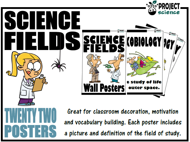 Science Fields Posters