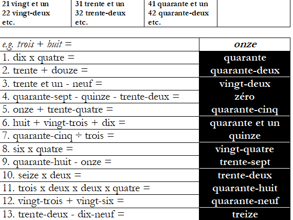 CROSS-CURRICULAR French/maths resource. 23 worksheets (= 600 q's) of sums for numbers revision.