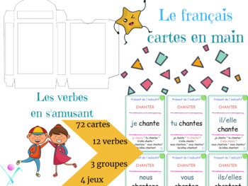 French verbs playing cards present tense