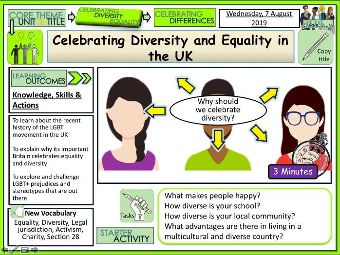 LGBT + Equality in the UK PSHE