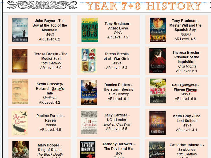 History Year 7+8 Curriculum-Relevant Fiction Reading List