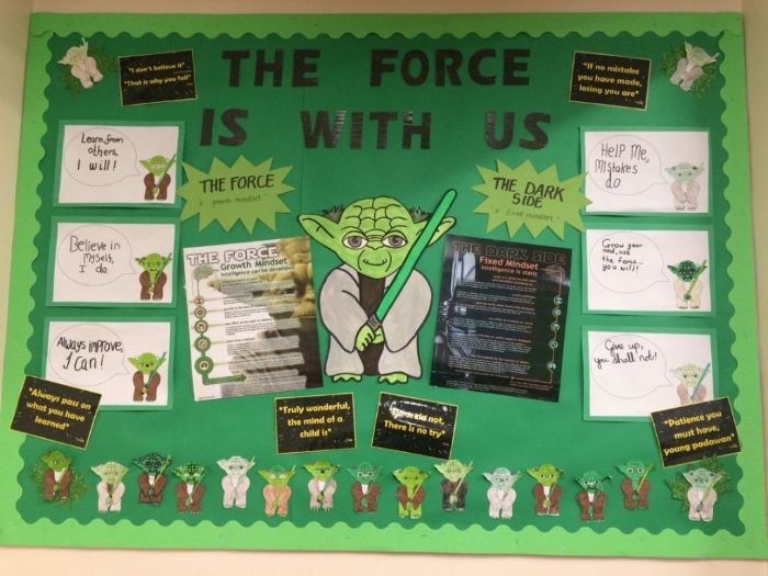 Growth Mindset - Star Wars