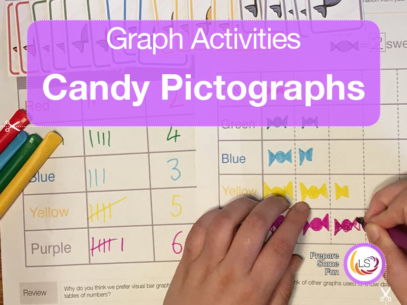 Candy Pictograms | US Version