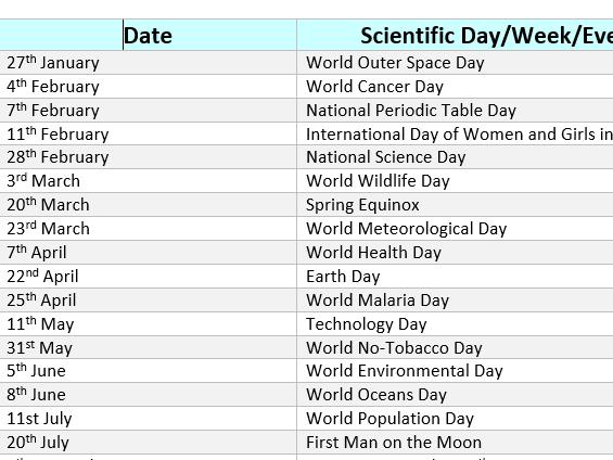 Science Celebration Days