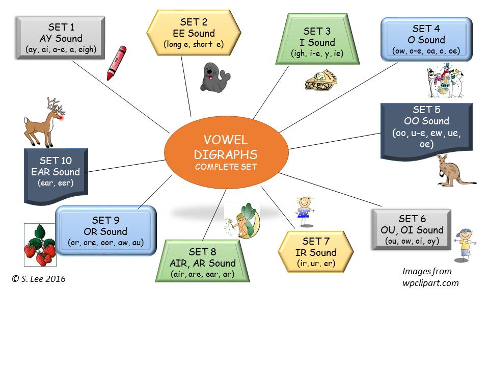 Vowel Digraphs:  complete set