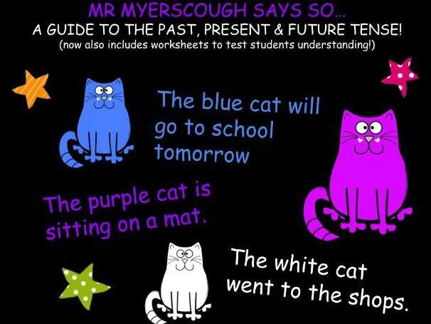 Grammar: Past, Present & Future Tenses