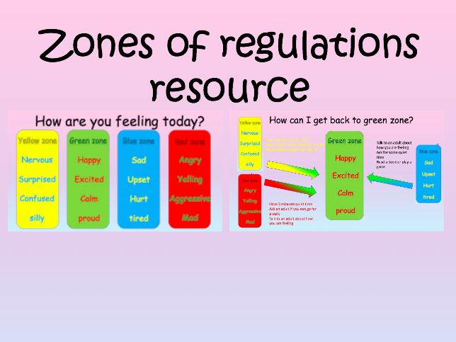Zones of regulation posters SEND