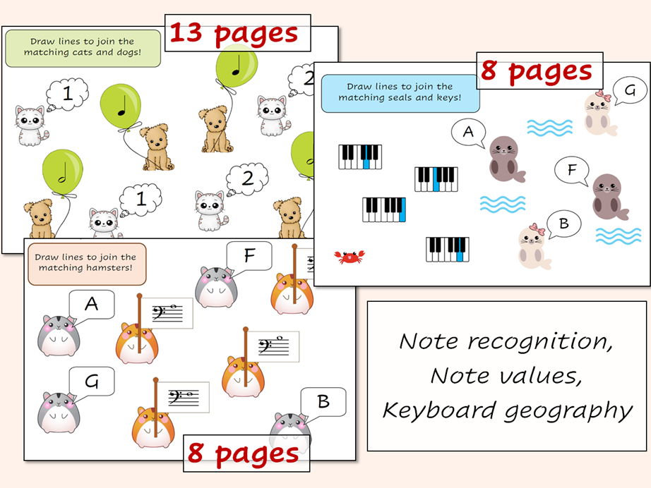 Beginner Piano Bundle - note reading, keyboard geography and note values