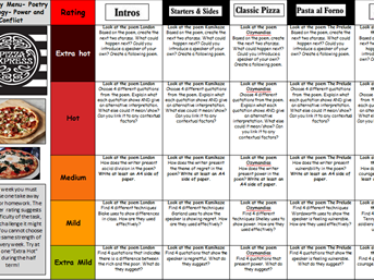 Poetry Anthology-Power and Conflict KS4 Takeaway Homework Menu