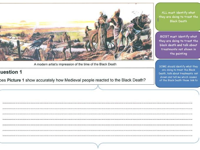 Causes of the Black Death engaging lesson