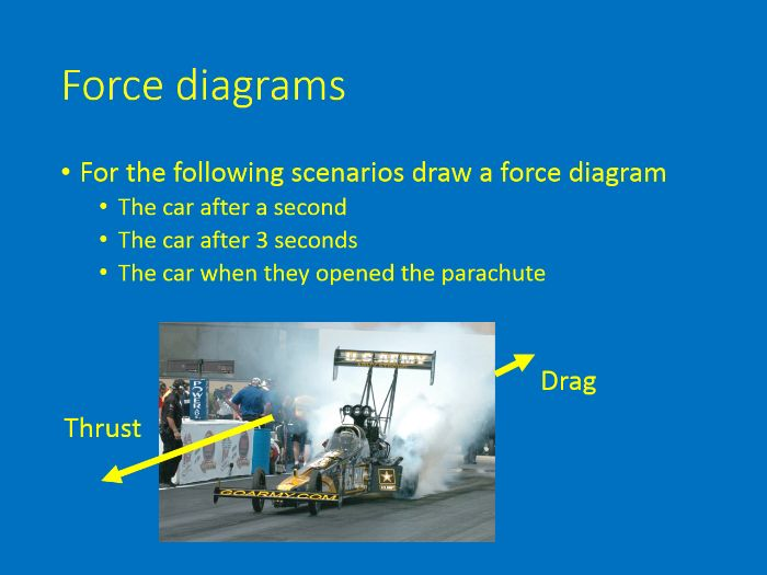 GCSE Physics - Contact and non-contact forces lesson plan, presentation and worksheets