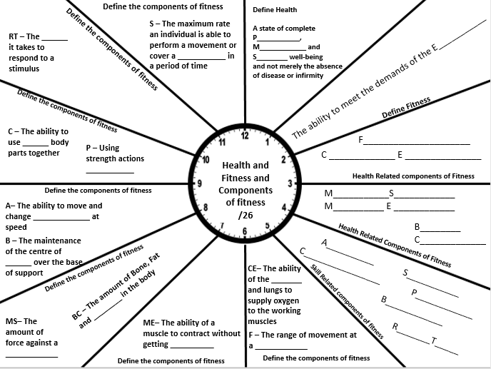 Revision Clocks: Health and Fitness and Components of Fitness