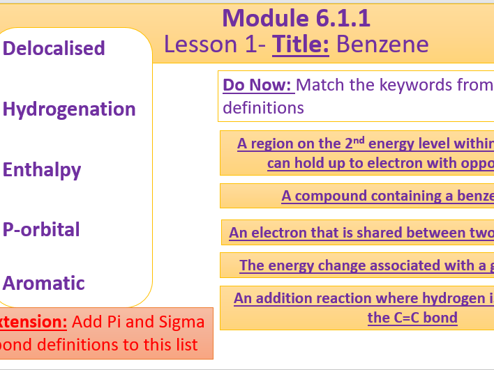 A Level Chemistry OCR A Module 6.1.1