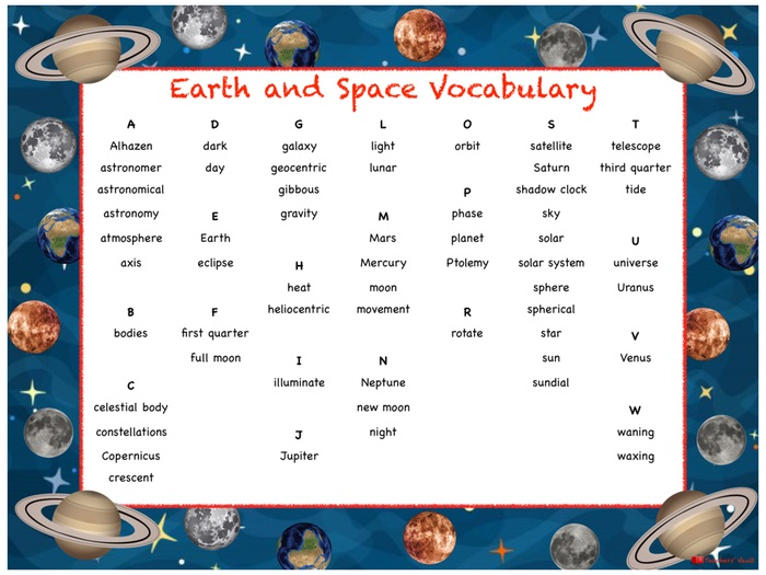 spacecraft vocabulary - photo #11