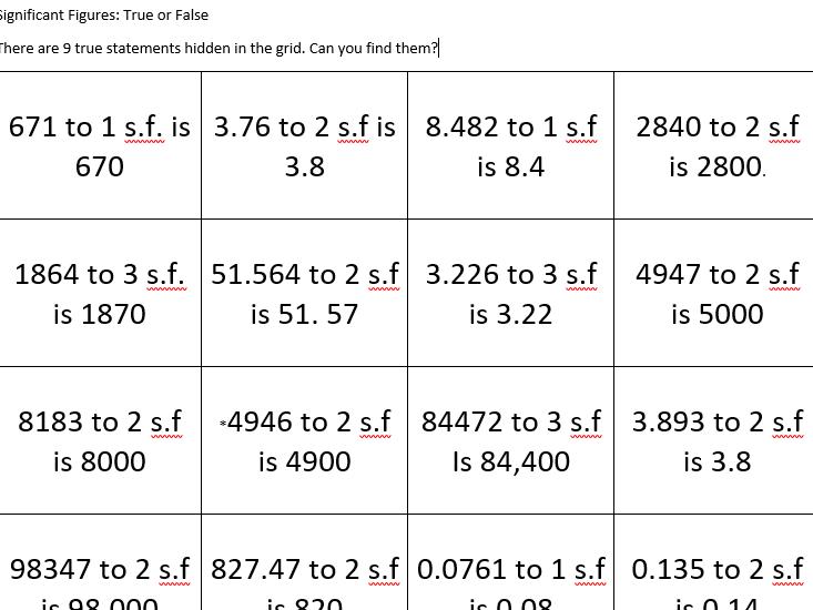 GCSE Maths/Functional Skills- Significant Figures Worksheet