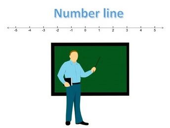 Wall sized number lines with negative and positive integers