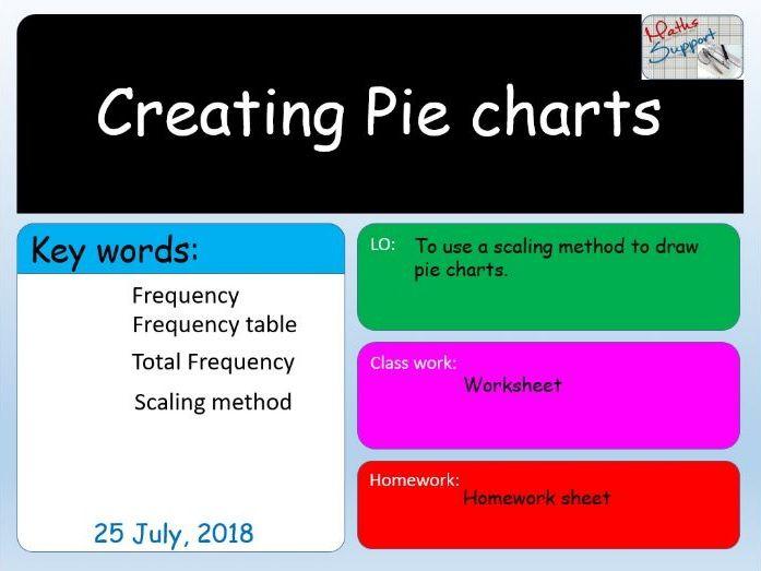 Creating Pie charts
