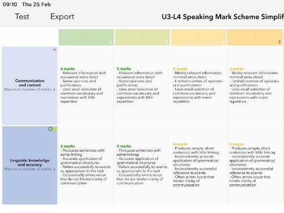 Year 7 and Year 8 Speaking and Writing Simplified Mark Schemes with iDoceo Rubrics