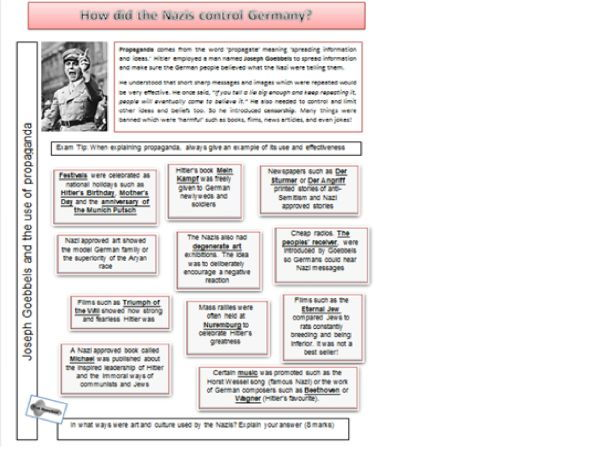 AQA GCSE 9-1 Revision Guide: Germany 1890-1945