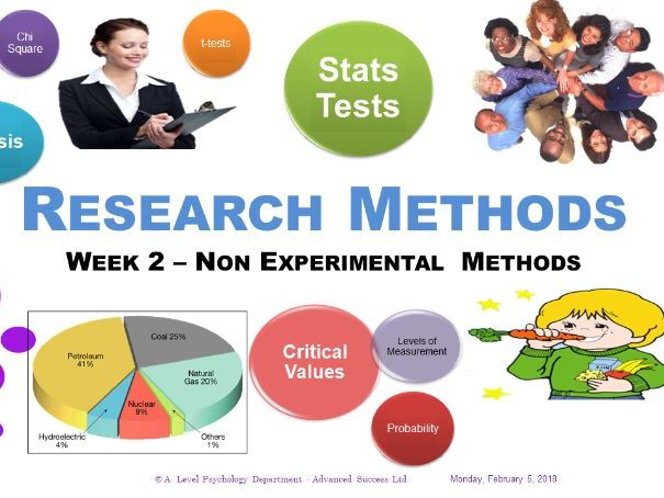 MTLP Lesson Plan - Research Methods - Week 02 Non Experimental Methods