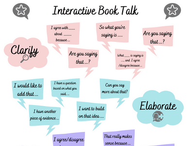 Habits of Discussion Interactive Book Talk Reading Sentence Prompts A4 Poster