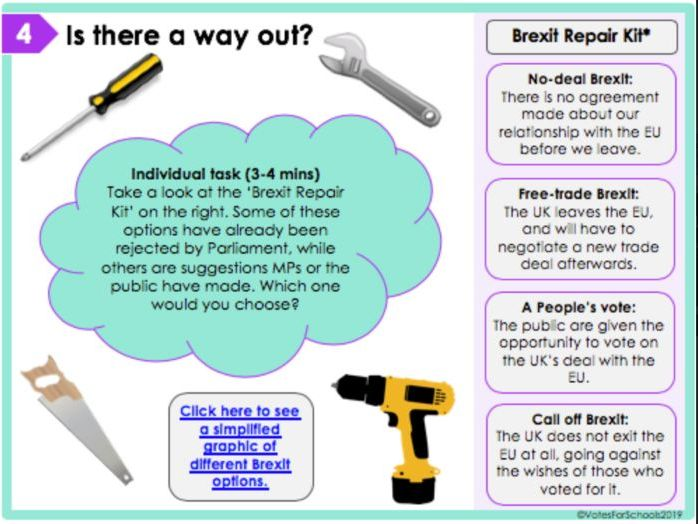 Whole-school democracy and government resources