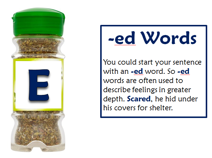 ADD SPICES Sentence Starters Display