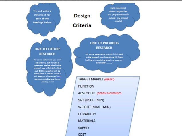 aqa as product design coursework [pdf] aqa design technology product 3 d (full book download) - the food lab better home cooking through science pdf, aqa design and technology gcse design and.