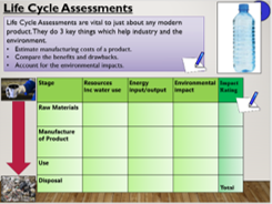 KS4 C12.5 Life Cycle Assessments