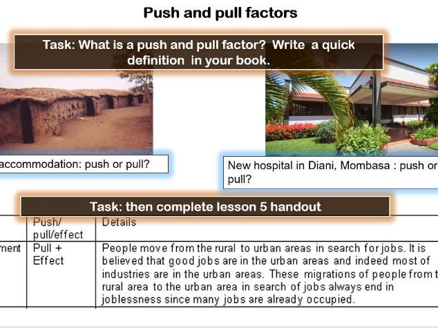 Key Stage 3 Geography  5 lessons on Kenya with Powerpoints and Handouts and assessment