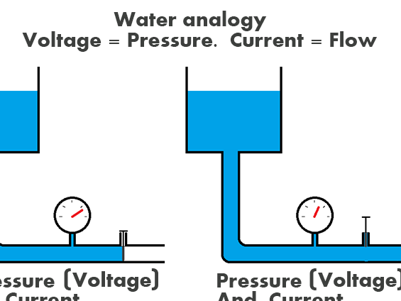 Teaching guide for electricity