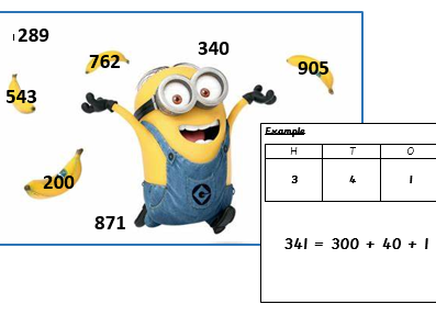 Maths - Partitioning fluency