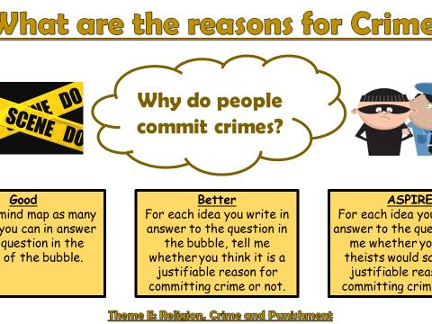 AQA A GCSE Theme E Religion, Crime and Punishment: Lesson 2 Reasons for crime