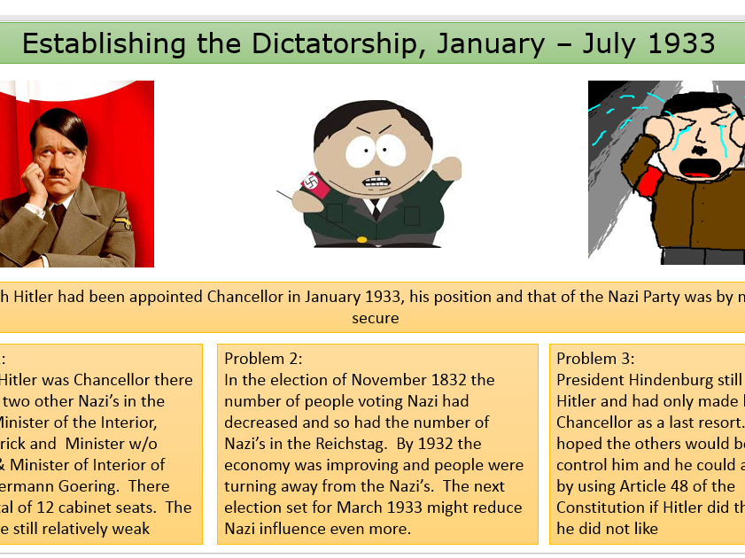 hitler able to establish a dictatorship Hitler's rise to power history interactive© hitler's next step on his road to dictatorship was to pass the enabling law this helped him to become a dictator because the.