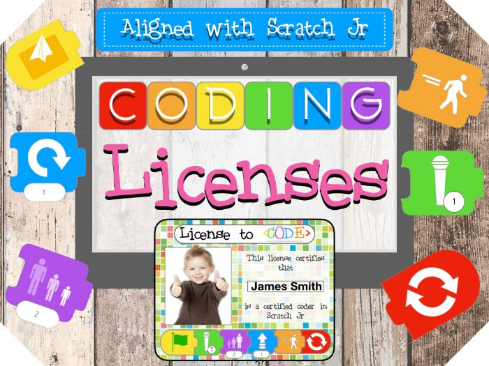 Coding Licenses for Certified Coders