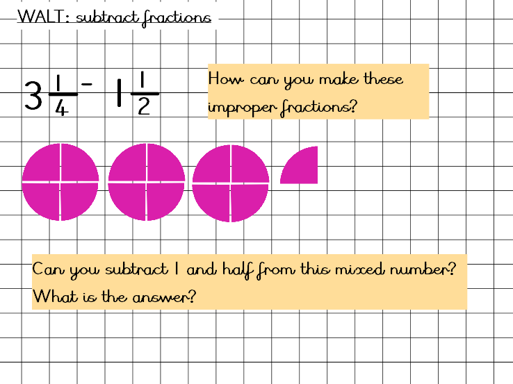Adding and subtracting fractions year 6