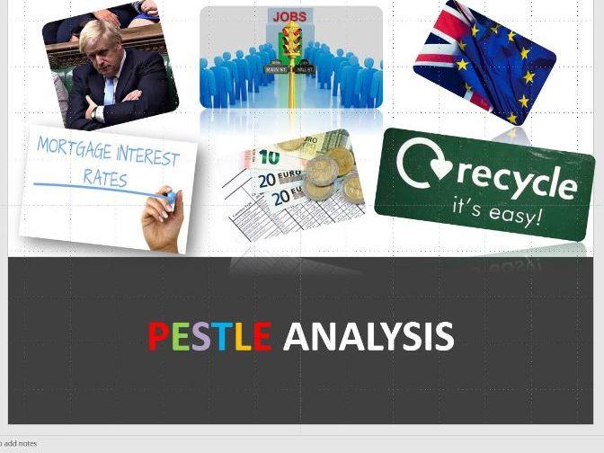 AS/ A Level PESTLE Analysis