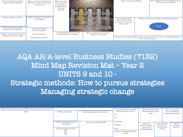 REVISION MAT - Units 9 and 10 (AQA A-level Business Studies Year 2)