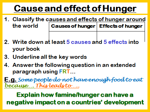 Food, Hunger and Development