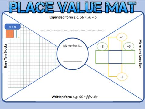 Maths - Place Value Mat
