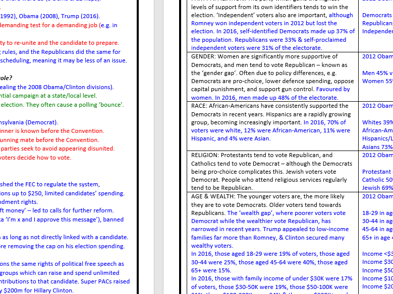 Edexcel Politics COMPLETE A-Level UK & US