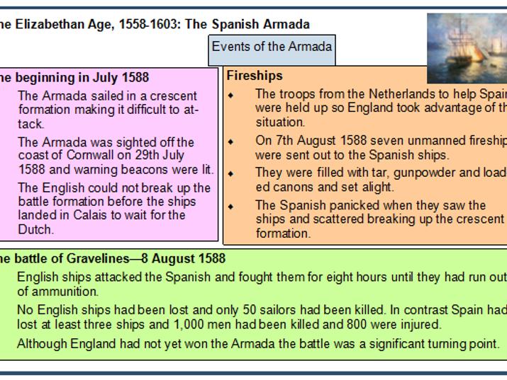 GCSE History Elizabeth I Revision Flashcards - Eduqas /WJEC exam